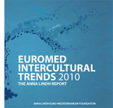 Euromed Intercultural Trends Logo